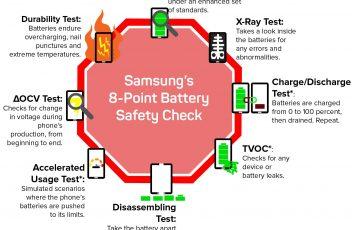 8 langkah tes baterai samsung