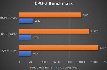 amd 1600X benchmark