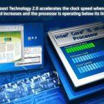 Penjelasan Sederhana Mengenai Teknologi Intel Turbo Boost