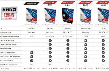 AMD RAdeon ramdisk 2