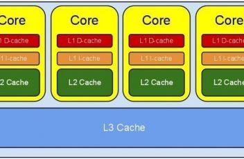 CPU Cache 2