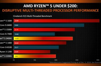 AMD Ryzen g 2