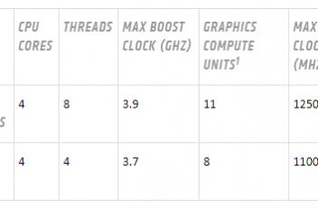 AMD Ryzen g