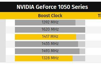 Nvidia 1050 Max-Q Design