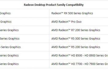 AMD Adrenalin 18.3.3 1