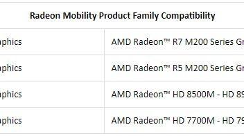 AMD Adrenalin 18.3.3 2