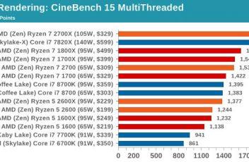 Benchmark Cinebench Ryzen 2nd gen via Anandtech 11